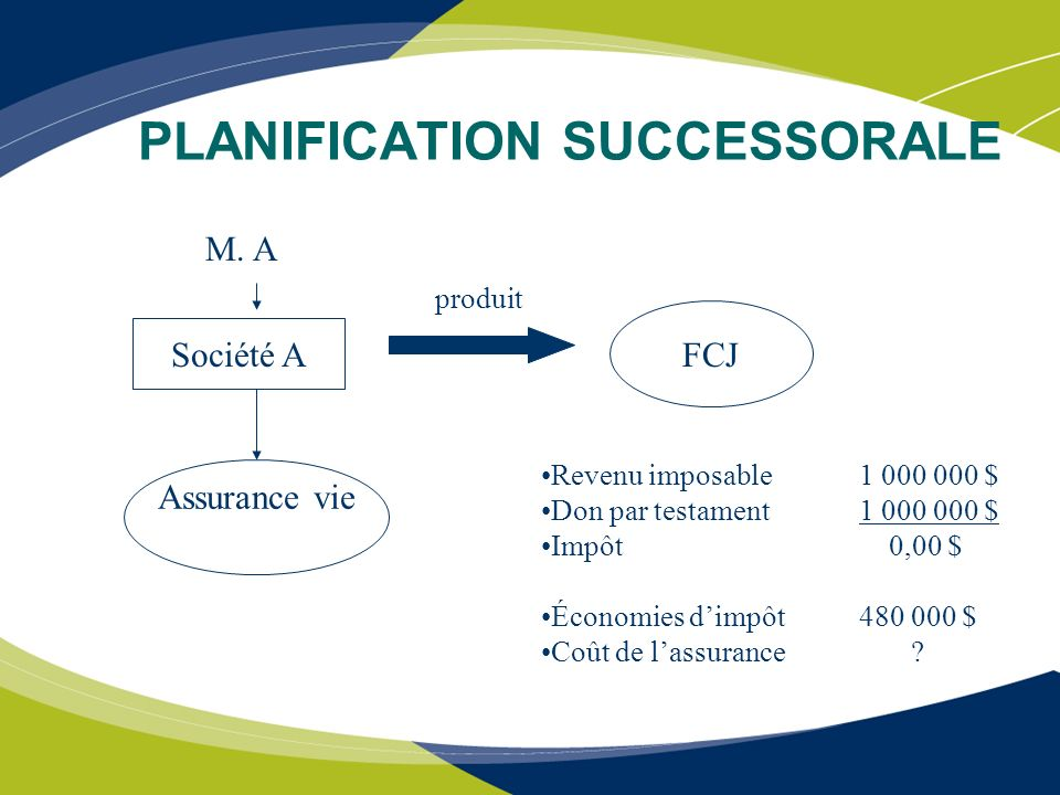 PLANIFICATION SUCCESSORALE