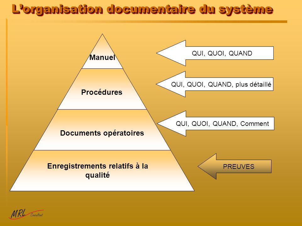 L'organisation documentaire du système