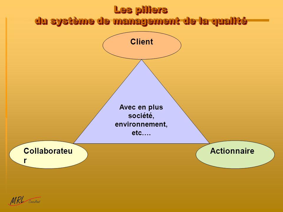 Les piliers du système de management de la qualité