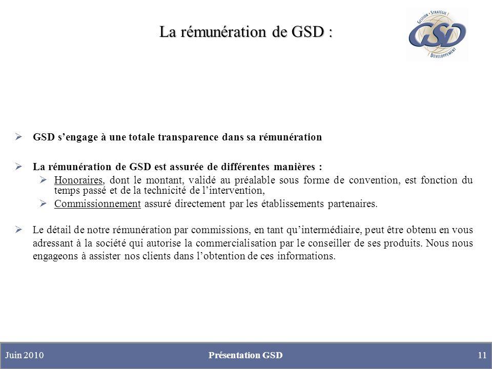La rémunération de GSD :