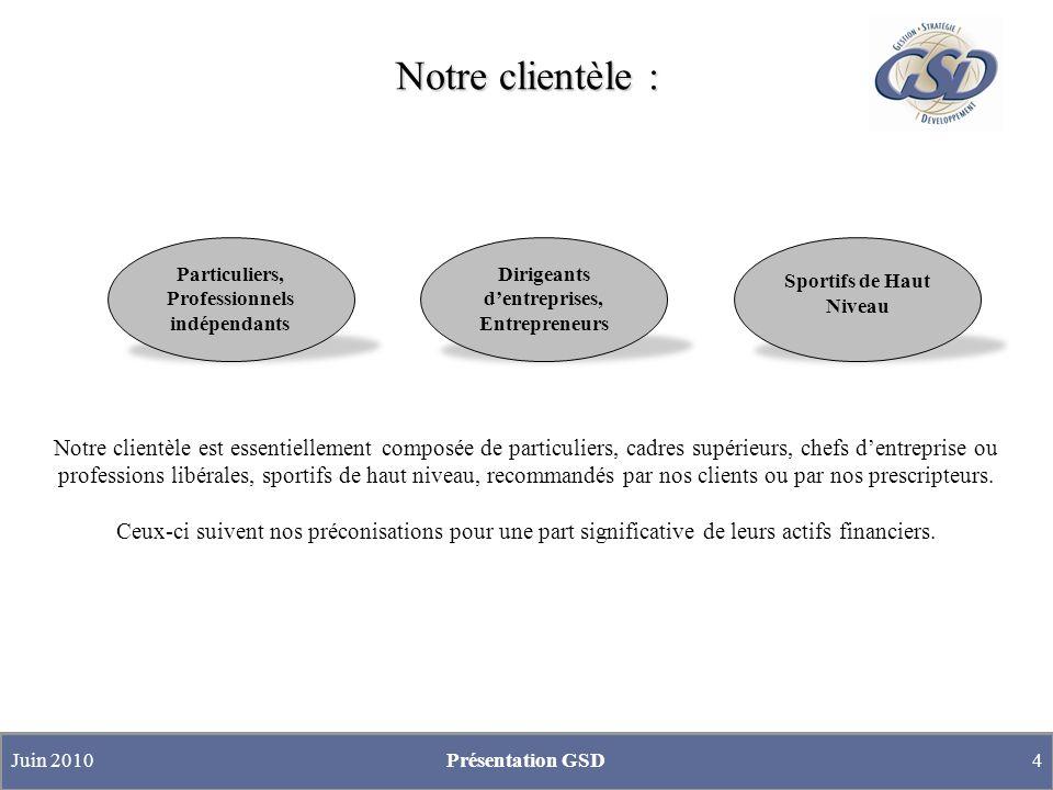 Notre clientèle : Particuliers, Professionnels indépendants. Dirigeants. d'entreprises, Entrepreneurs.
