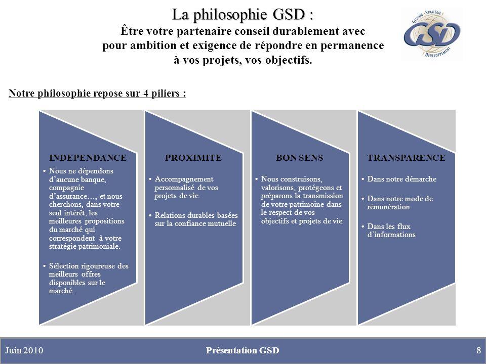 La philosophie GSD : Être votre partenaire conseil durablement avec pour ambition et exigence de répondre en permanence à vos projets, vos objectifs.