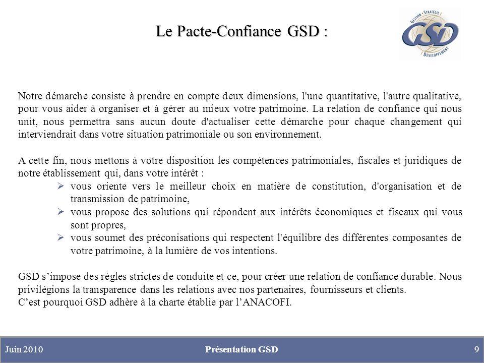 Le Pacte-Confiance GSD :
