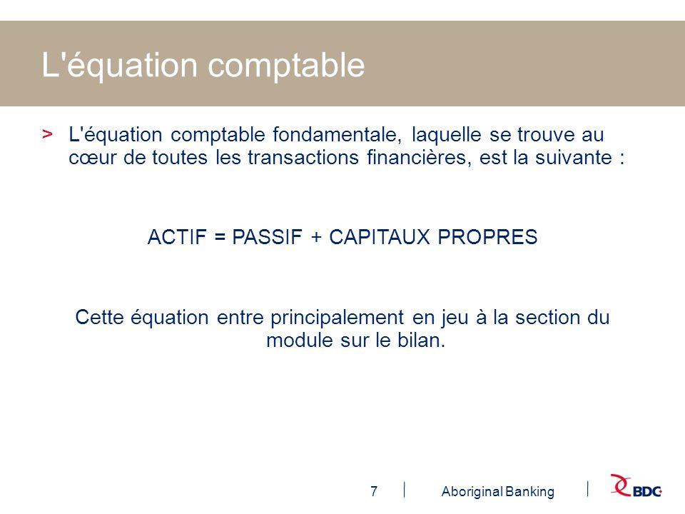 ACTIF = PASSIF + CAPITAUX PROPRES