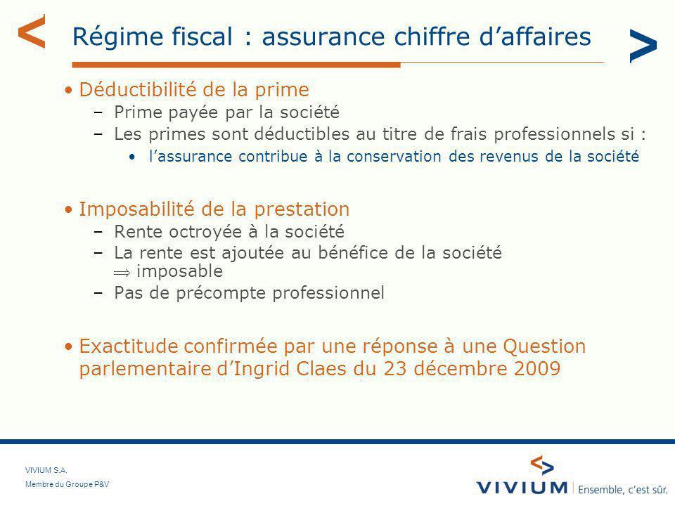 Régime fiscal : assurance chiffre d'affaires