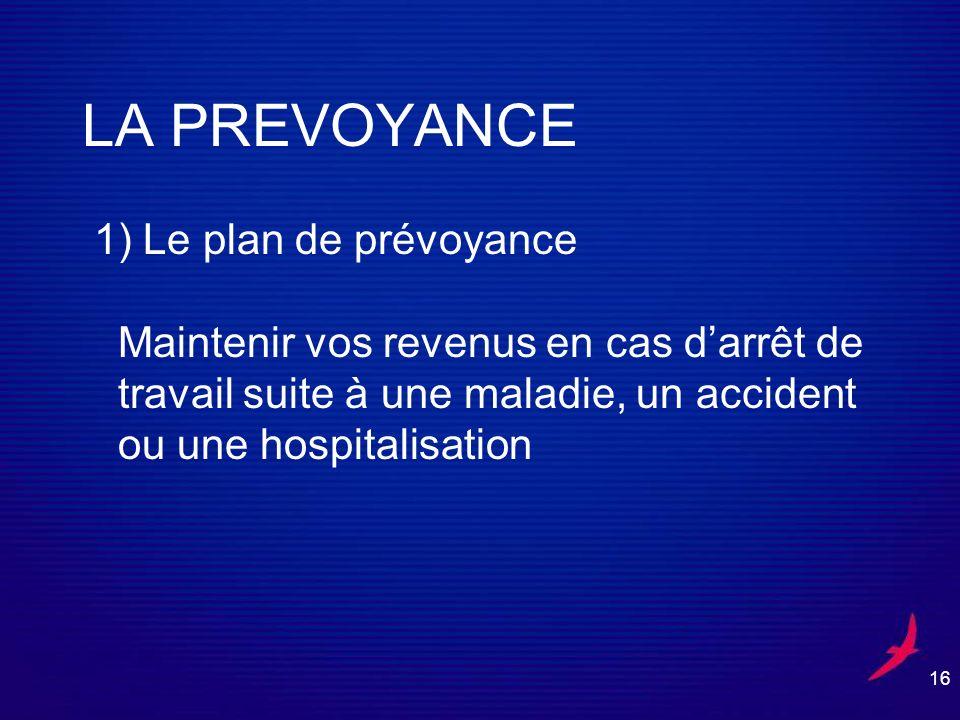 LA PREVOYANCE 1) Le plan de prévoyance Maintenir vos revenus en cas d'arrêt de travail suite à une maladie, un accident ou une hospitalisation.