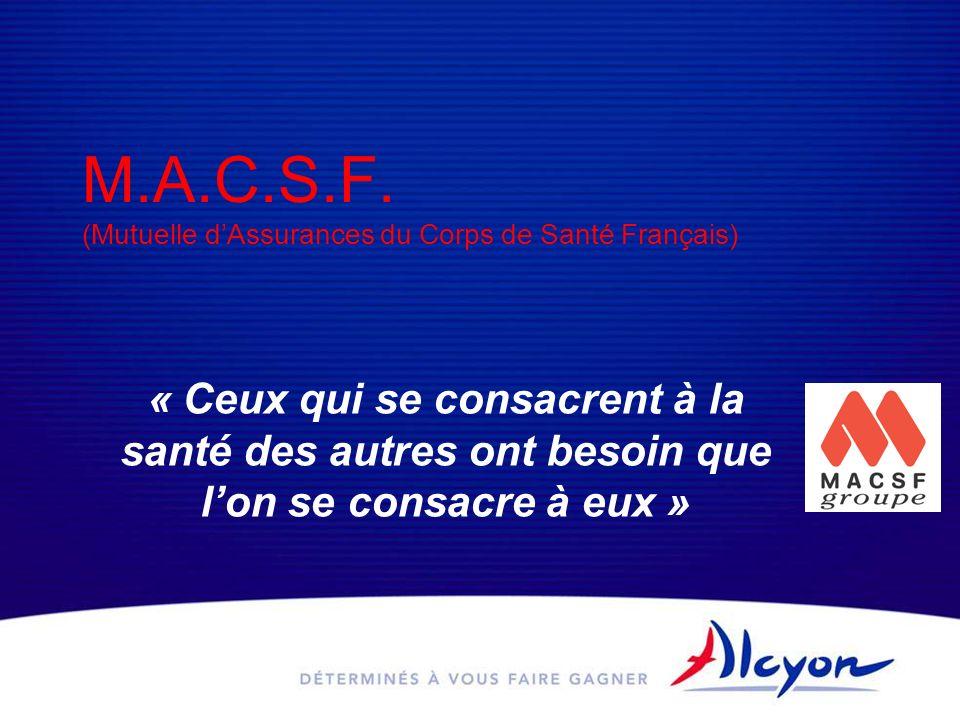 M.A.C.S.F. (Mutuelle d'Assurances du Corps de Santé Français)