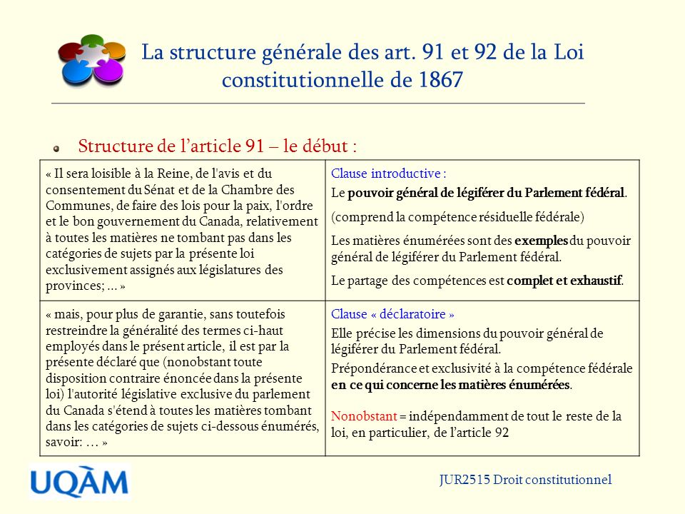 JUR2515 Droit constitutionnel