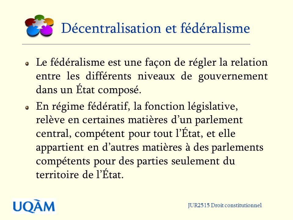 Décentralisation et fédéralisme