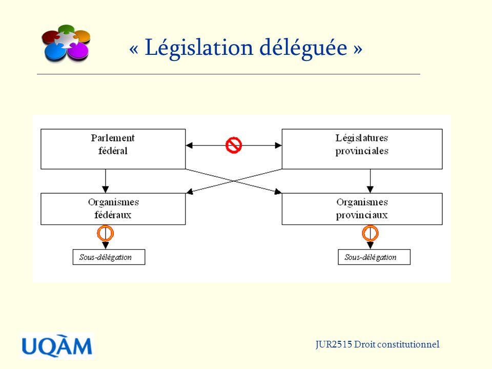 « Législation déléguée »