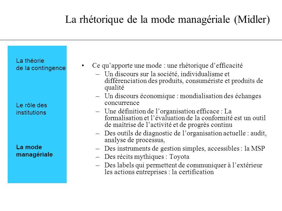 La rhétorique de la mode managériale (Midler)