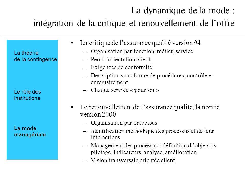 La dynamique de la mode : intégration de la critique et renouvellement de l'offre
