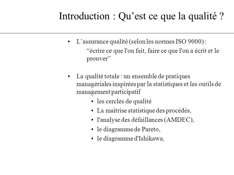 Introduction : Qu'est ce que la qualité