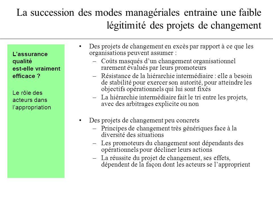 La succession des modes managériales entraine une faible légitimité des projets de changement