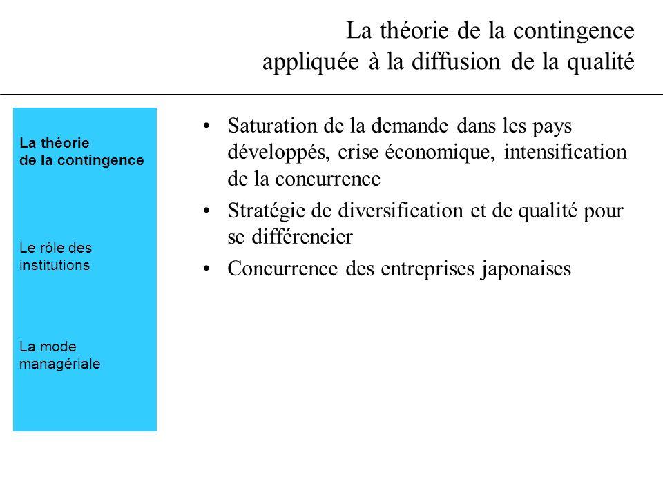 La théorie de la contingence appliquée à la diffusion de la qualité