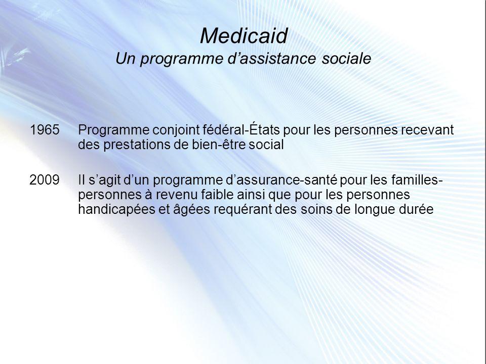 Medicaid Un programme d'assistance sociale