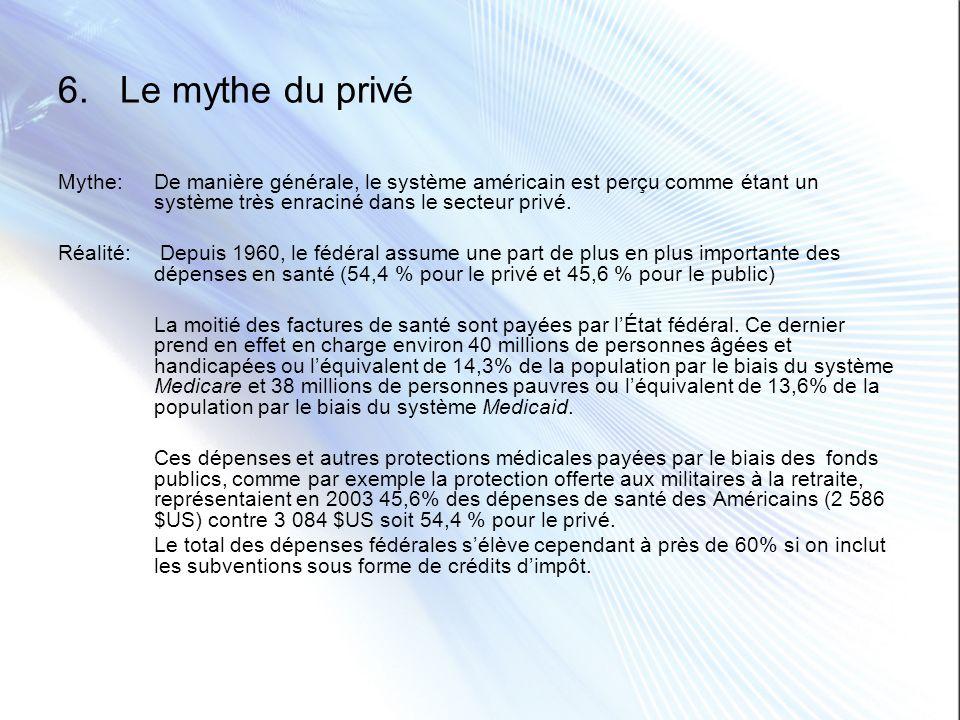 6. Le mythe du privé Mythe: De manière générale, le système américain est perçu comme étant un système très enraciné dans le secteur privé.