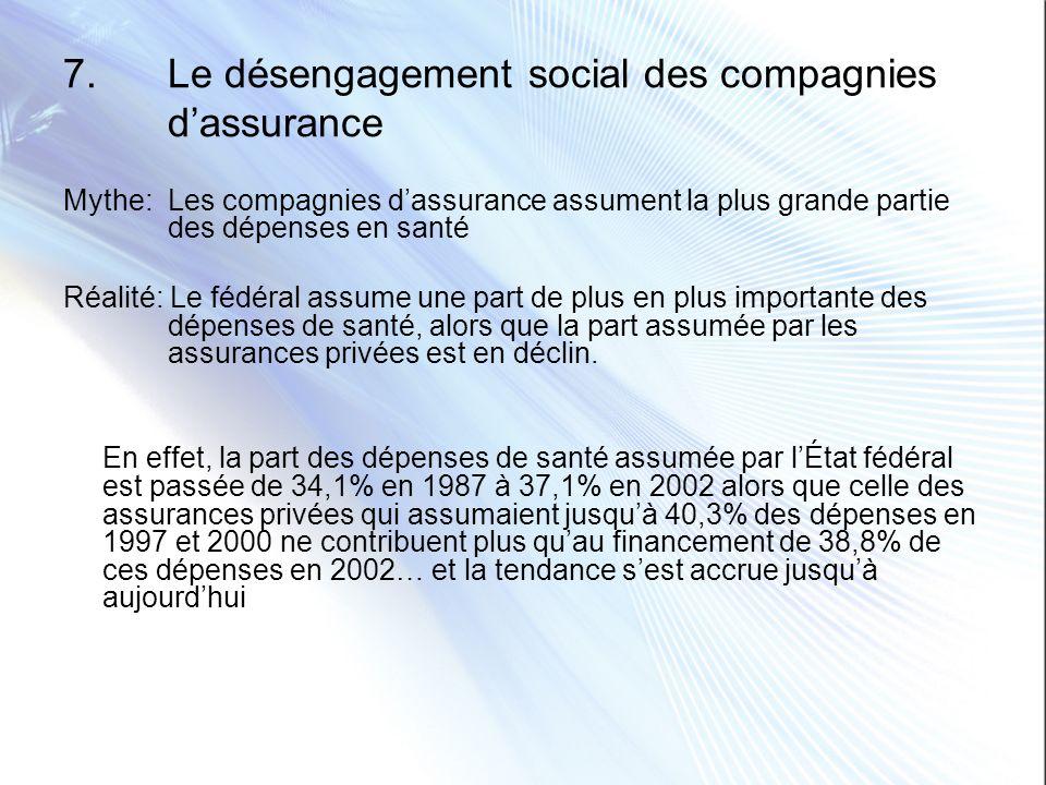 7. Le désengagement social des compagnies d'assurance