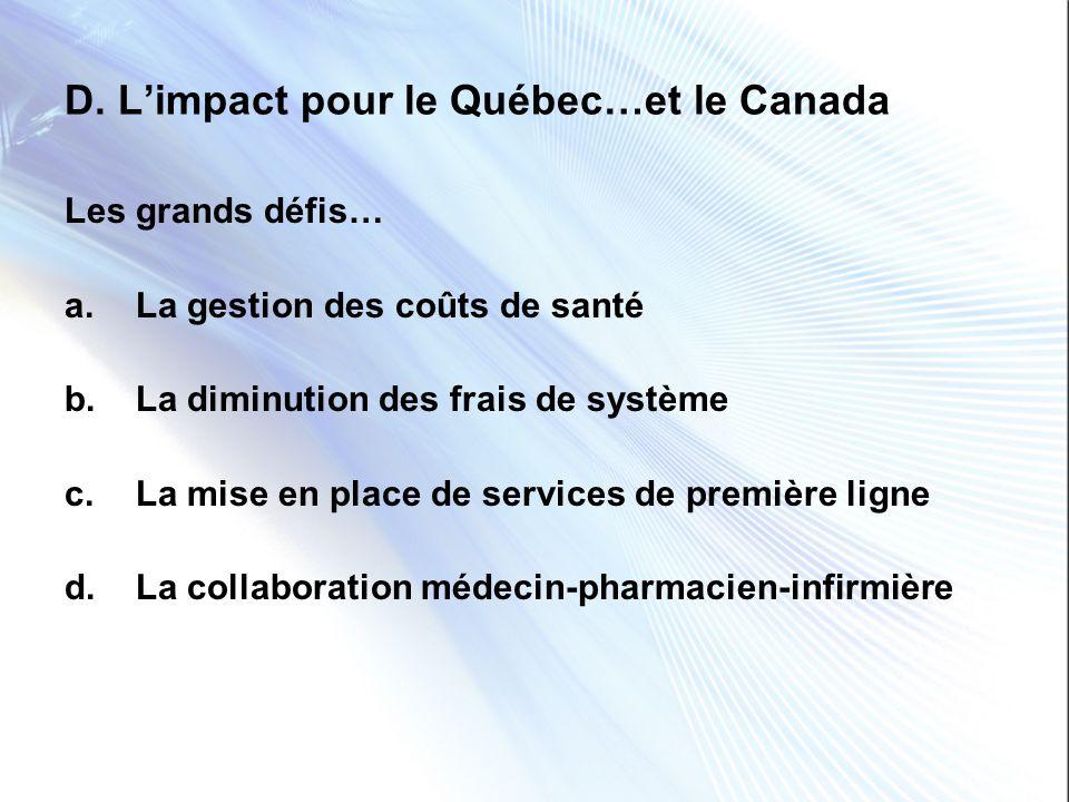 D. L'impact pour le Québec…et le Canada
