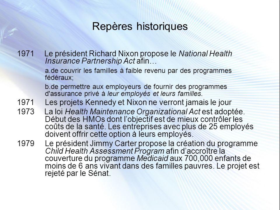 Repères historiques Le président Richard Nixon propose le National Health Insurance Partnership Act afin…