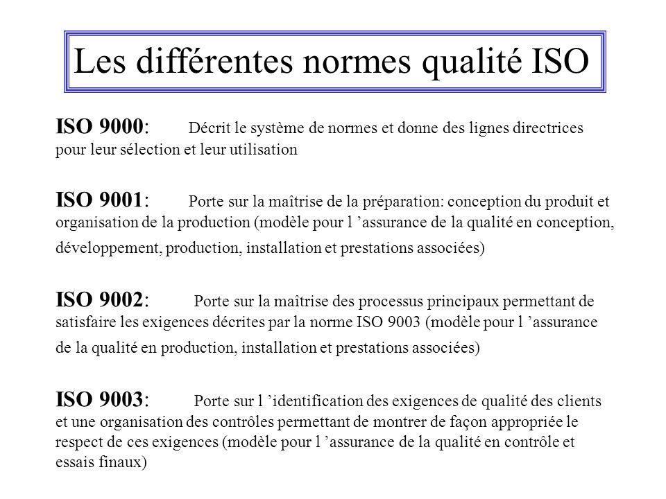 Les différentes normes qualité ISO