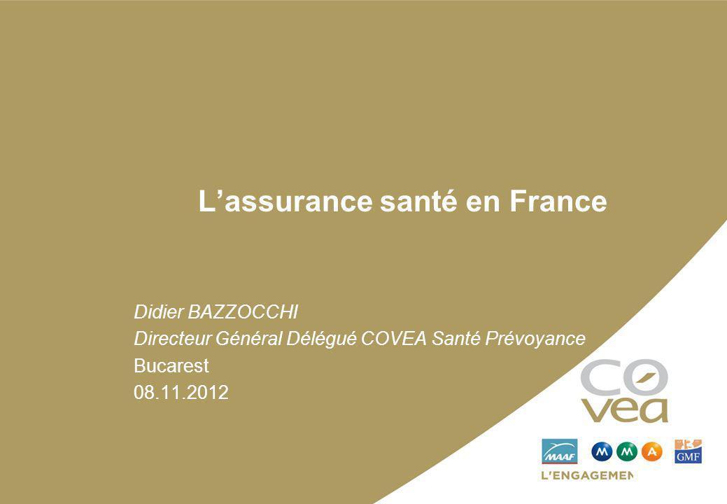 L'assurance santé en France