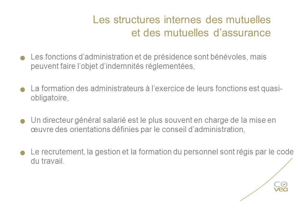 Les structures internes des mutuelles et des mutuelles d'assurance