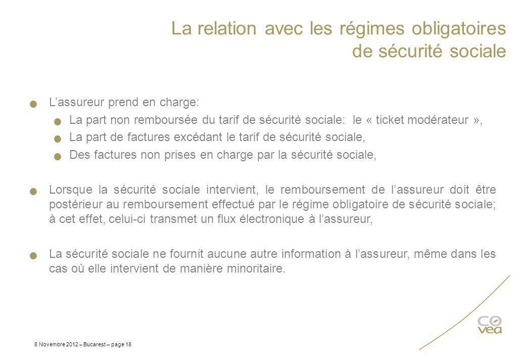 La relation avec les régimes obligatoires de sécurité sociale