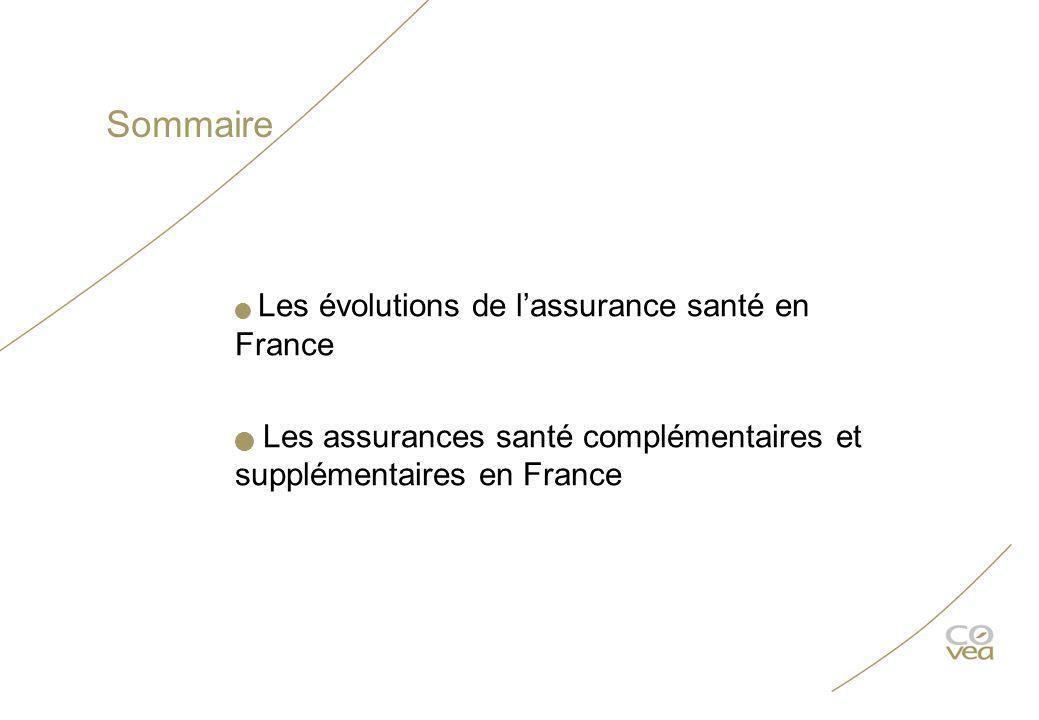 Sommaire Les évolutions de l'assurance santé en France.