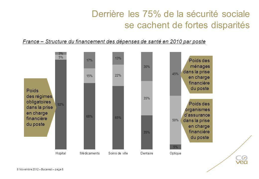 Derrière les 75% de la sécurité sociale se cachent de fortes disparités
