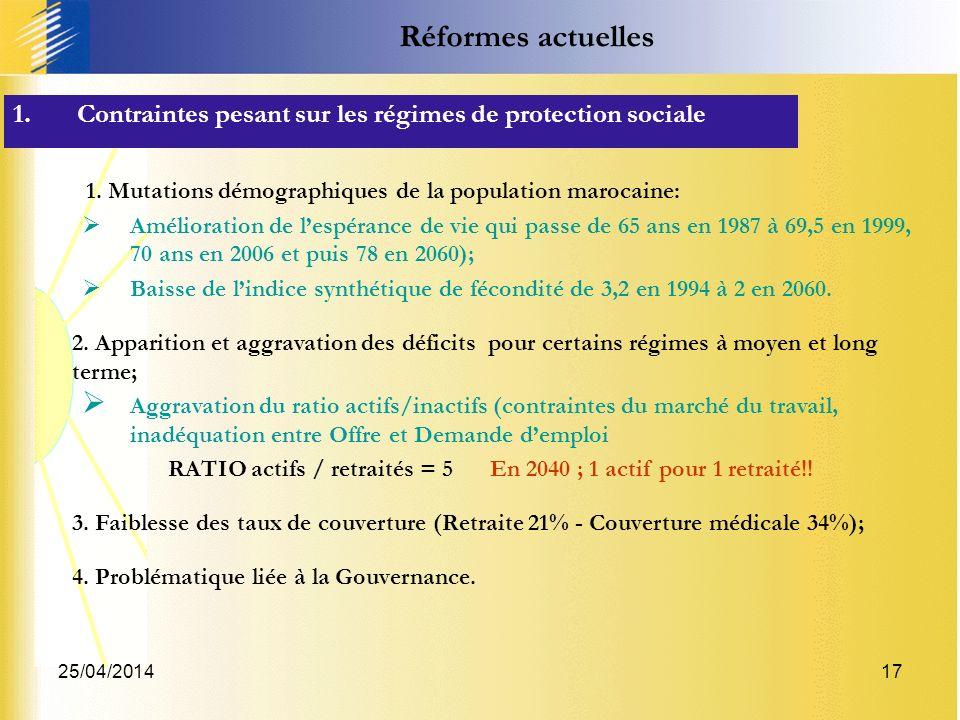 Réformes actuelles Contraintes pesant sur les régimes de protection sociale. 1. Mutations démographiques de la population marocaine: