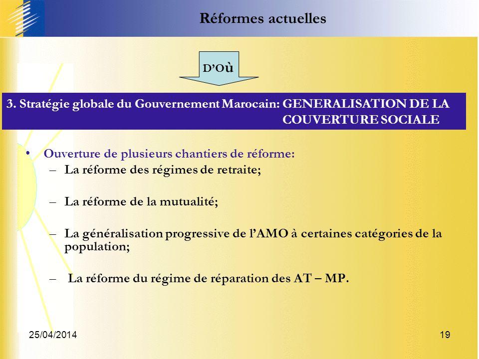 Réformes actuelles D'Où. 3. Stratégie globale du Gouvernement Marocain: GENERALISATION DE LA COUVERTURE SOCIALE.