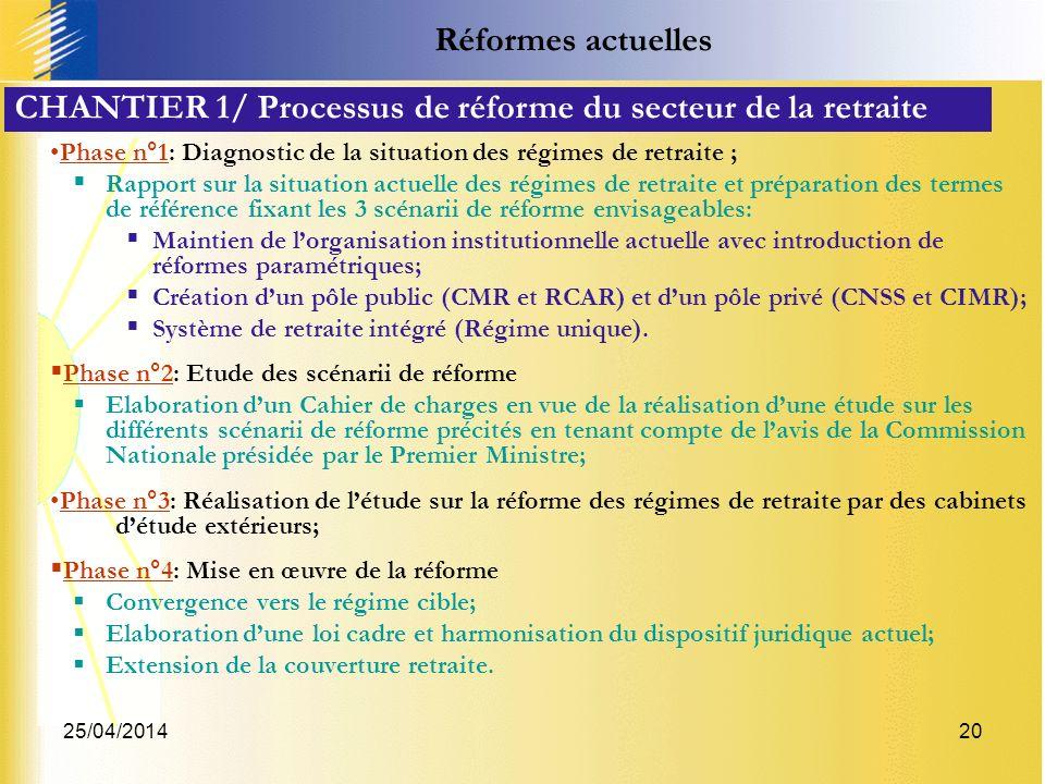 CHANTIER 1/ Processus de réforme du secteur de la retraite