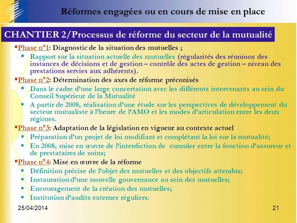 Réformes engagées ou en cours de mise en place