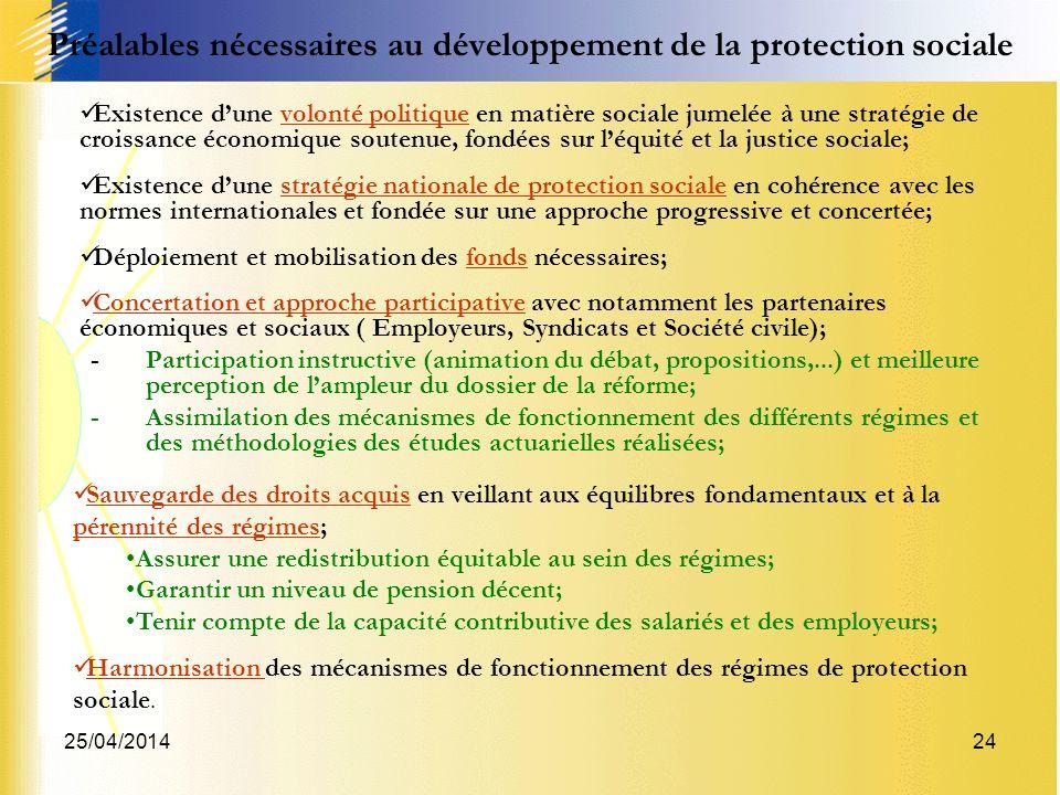 Préalables nécessaires au développement de la protection sociale