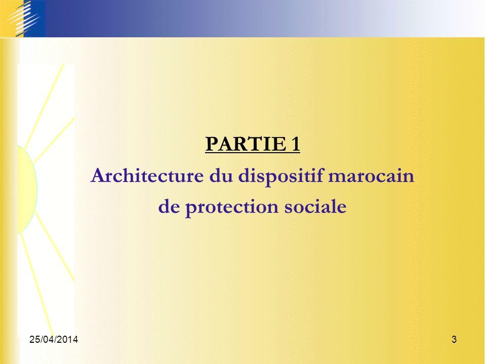 Architecture du dispositif marocain