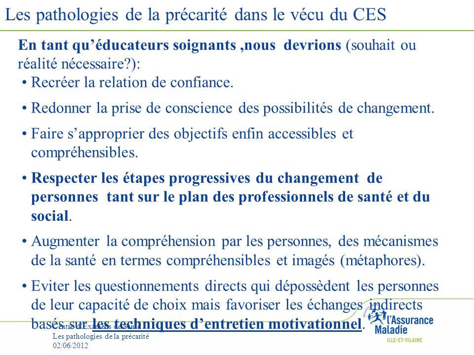 Les pathologies de la précarité dans le vécu du CES