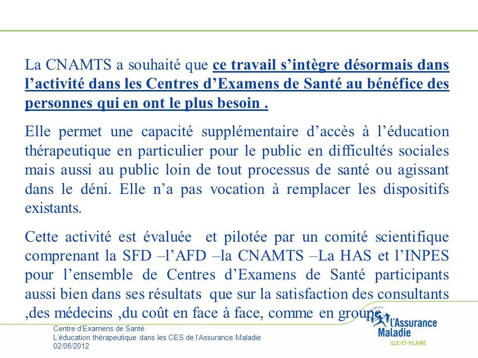 La CNAMTS a souhaité que ce travail s'intègre désormais dans l'activité dans les Centres d'Examens de Santé au bénéfice des personnes qui en ont le plus besoin .