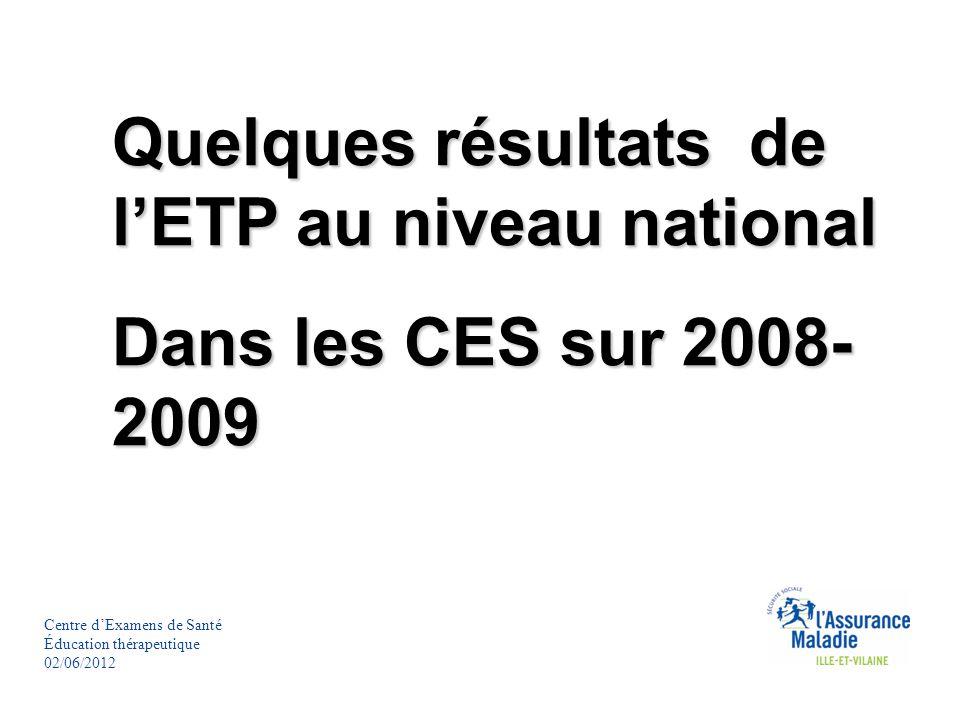 Quelques résultats de l'ETP au niveau national
