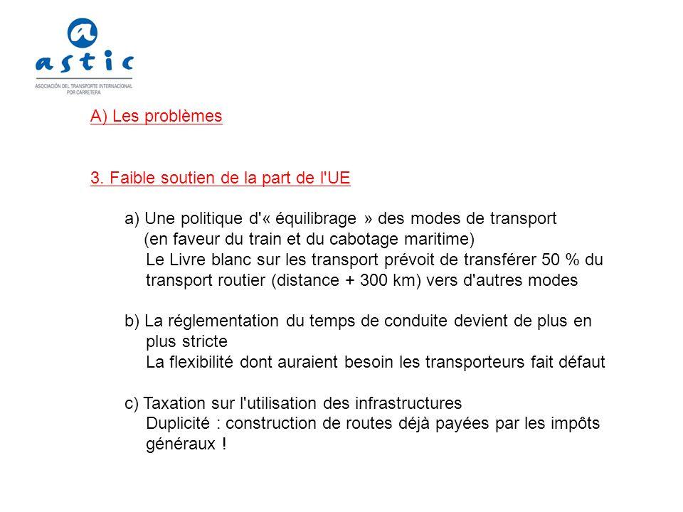 A) Les problèmes 3. Faible soutien de la part de l UE. a) Une politique d « équilibrage » des modes de transport.