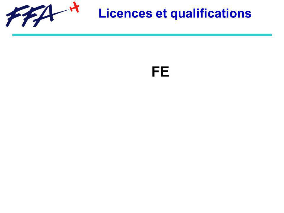Licences et qualifications