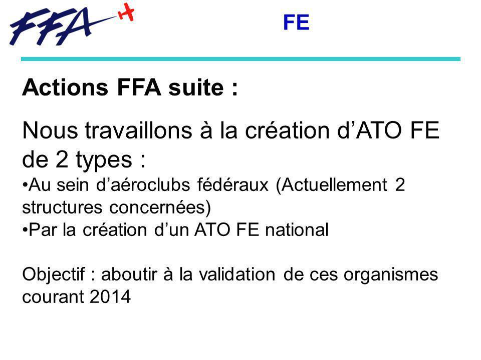 Nous travaillons à la création d'ATO FE de 2 types :