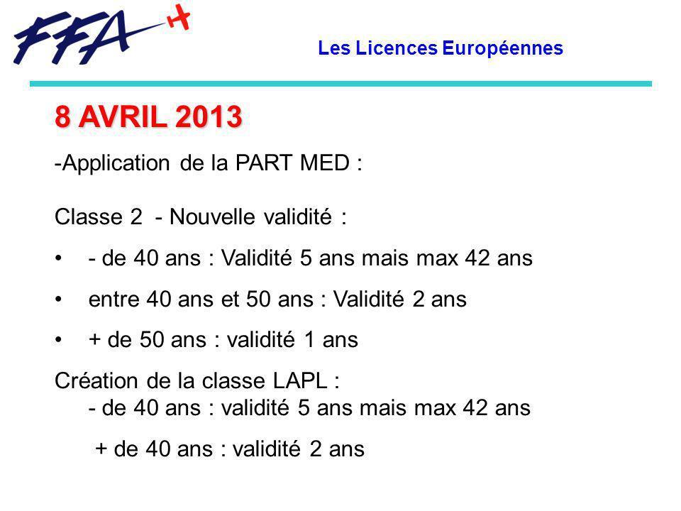 Les Licences Européennes
