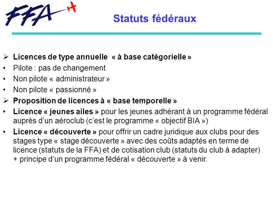 Statuts fédéraux Licences de type annuelle « à base catégorielle »