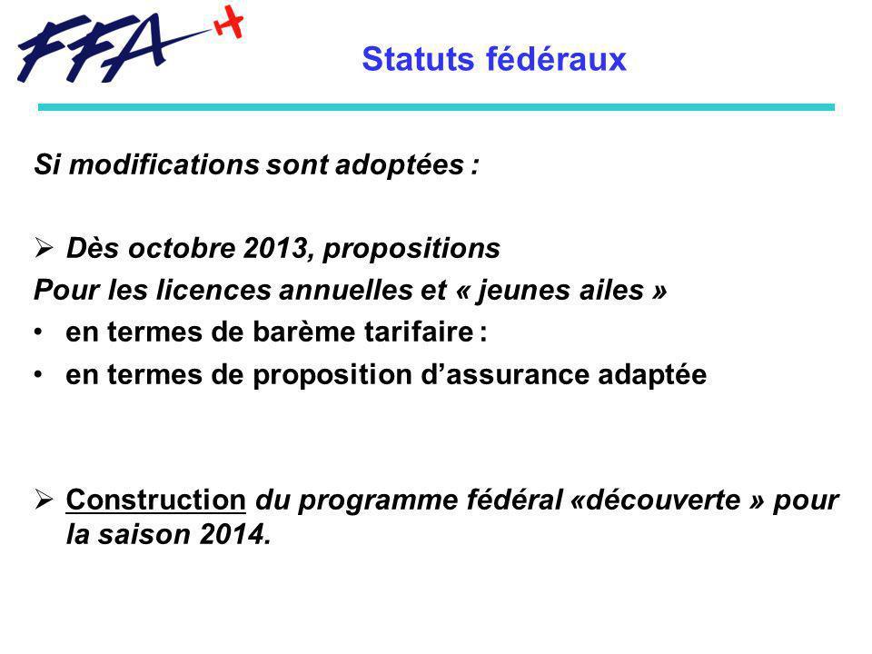 Statuts fédéraux Si modifications sont adoptées :