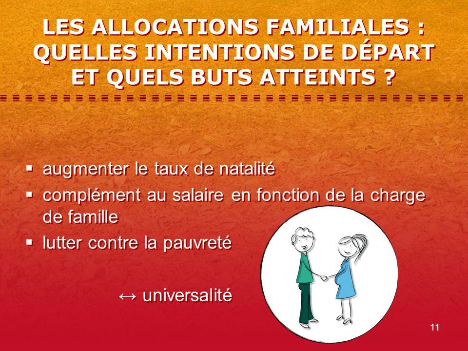 LES ALLOCATIONS FAMILIALES : QUELLES INTENTIONS DE DÉPART ET QUELS BUTS ATTEINTS