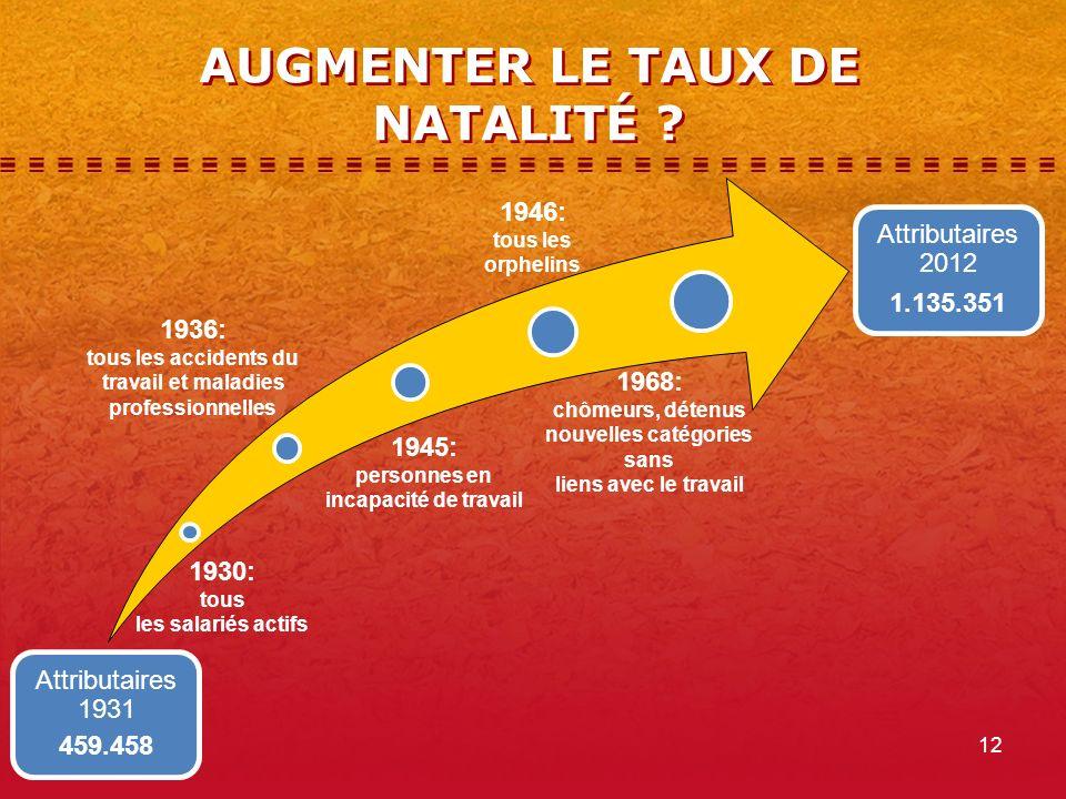 AUGMENTER LE TAUX DE NATALITÉ