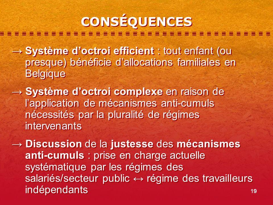 CONSÉQUENCES → Système d'octroi efficient : tout enfant (ou presque) bénéficie d'allocations familiales en Belgique.