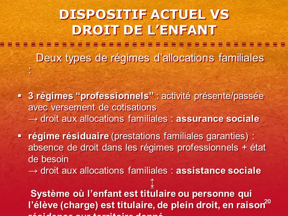 DISPOSITIF ACTUEL VS DROIT DE L'ENFANT