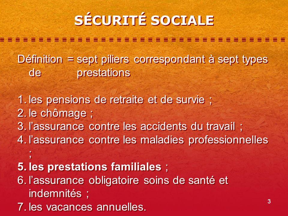 SÉCURITÉ SOCIALE Définition = sept piliers correspondant à sept types de prestations. les pensions de retraite et de survie ;